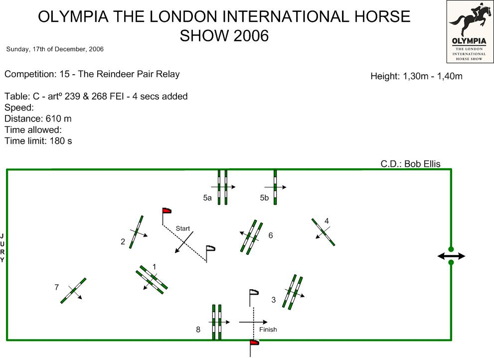 Show Jumping Course Design Related Keywords Suggestions